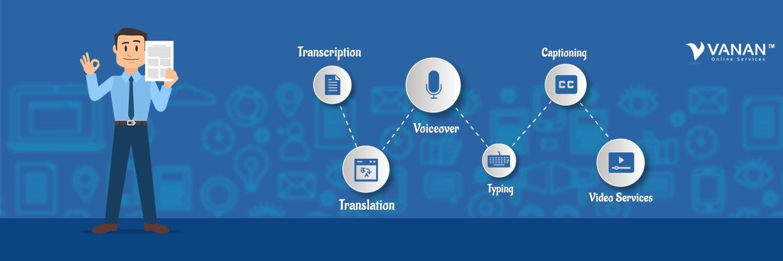 Avail varied Kurdish translation services at Vanan Translation